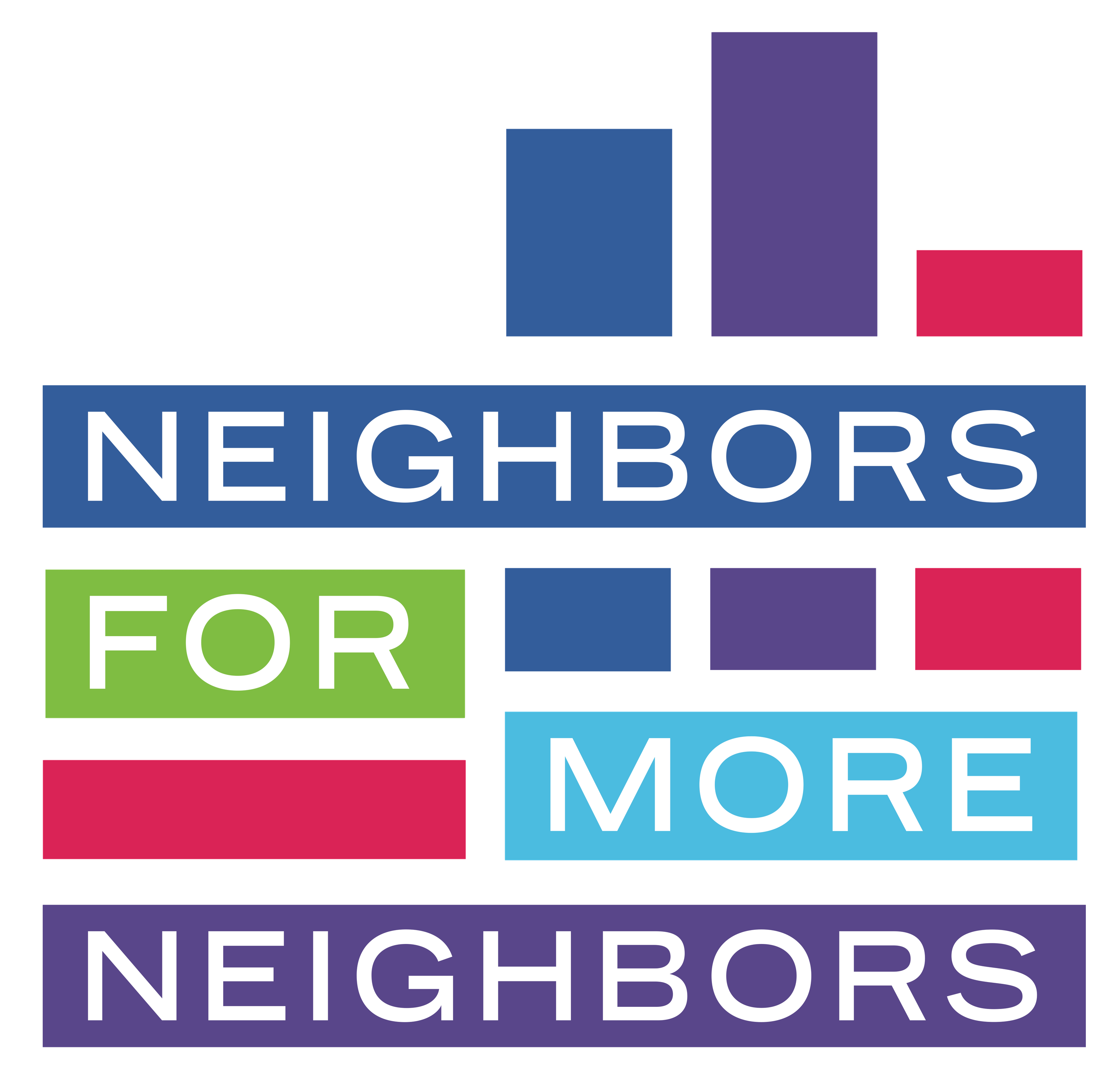2021 Minneapolis Mayor Housing Questionnaire